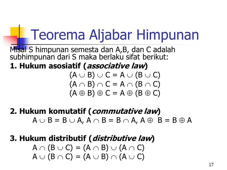 Teorema Aljabar Himpunan