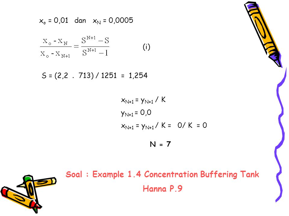 Soal : Example 1.4 Concentration Buffering Tank Hanna P.9