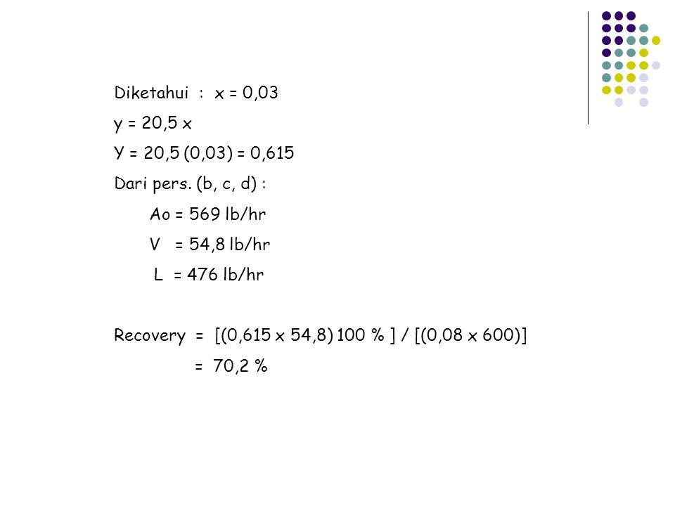 Diketahui : x = 0,03 y = 20,5 x. Y = 20,5 (0,03) = 0,615. Dari pers. (b, c, d) : Ao = 569 lb/hr.