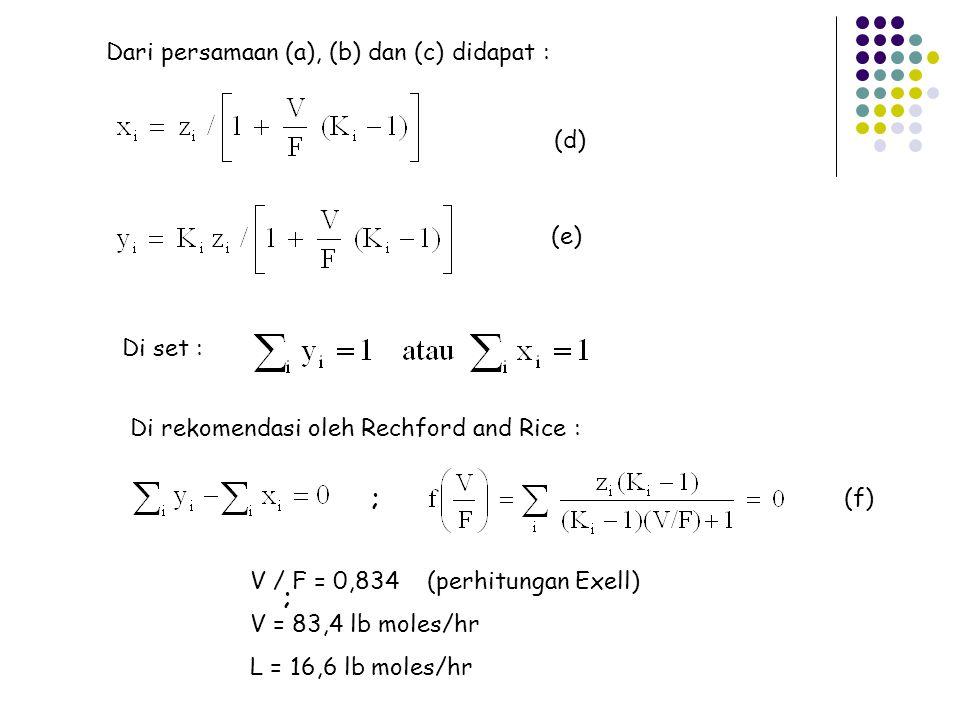 Dari persamaan (a), (b) dan (c) didapat :