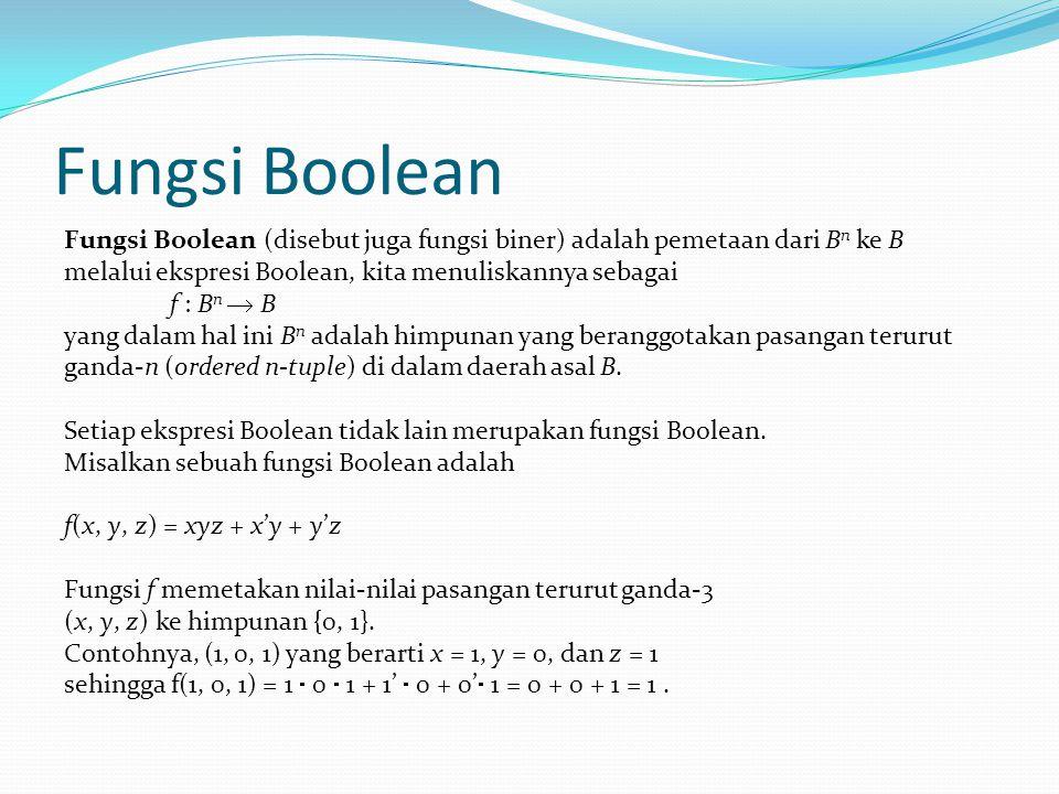 Fungsi Boolean Fungsi Boolean (disebut juga fungsi biner) adalah pemetaan dari Bn ke B. melalui ekspresi Boolean, kita menuliskannya sebagai.