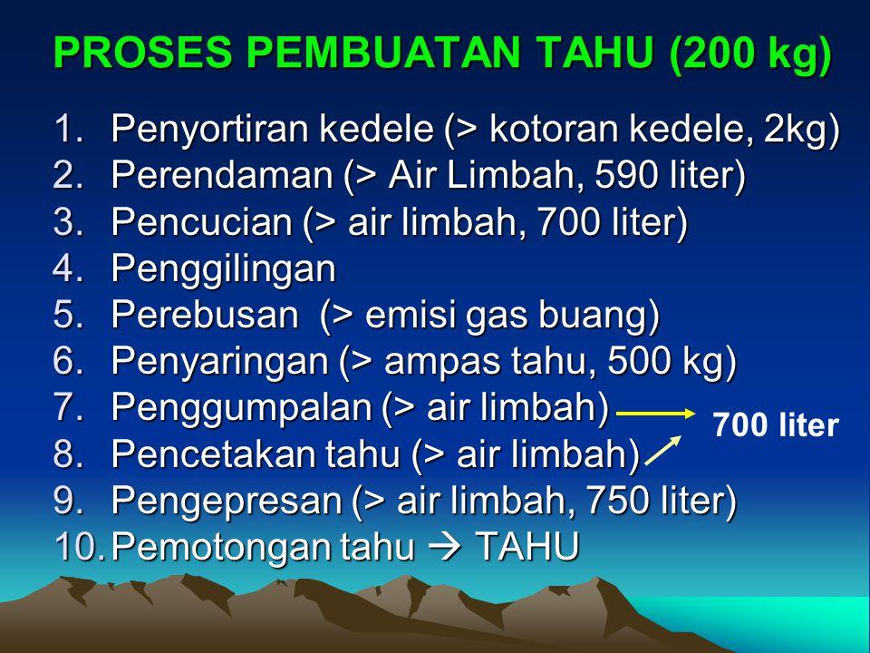 PROSES PEMBUATAN TAHU (200 kg)