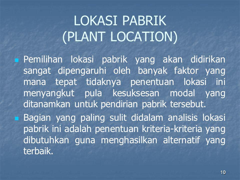 LOKASI PABRIK (PLANT LOCATION)