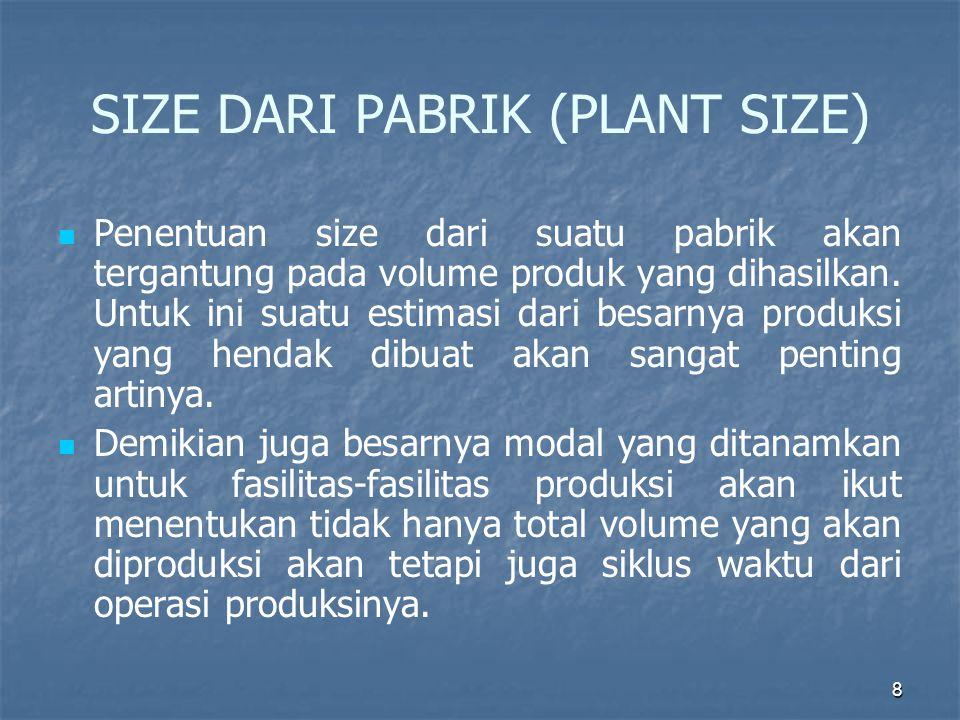 SIZE DARI PABRIK (PLANT SIZE)