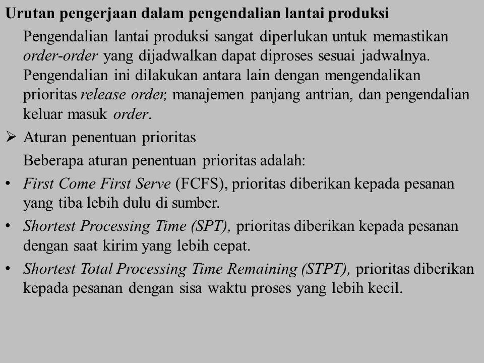 Urutan pengerjaan dalam pengendalian lantai produksi