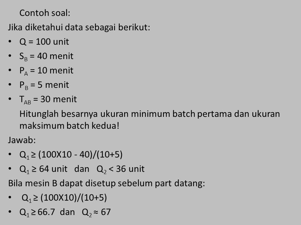Contoh soal: Jika diketahui data sebagai berikut: Q = 100 unit. SB = 40 menit. PA = 10 menit. PB = 5 menit.