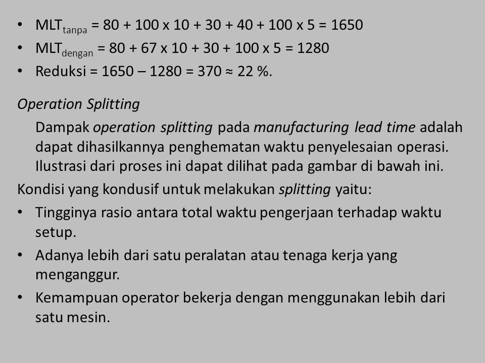 MLTtanpa = 80 + 100 x 10 + 30 + 40 + 100 x 5 = 1650 MLTdengan = 80 + 67 x 10 + 30 + 100 x 5 = 1280.