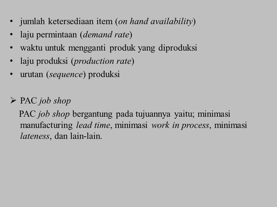 jumlah ketersediaan item (on hand availability)
