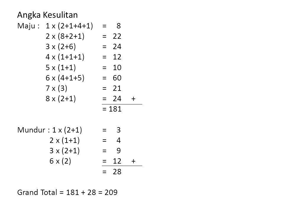 Angka Kesulitan Maju : 1 x (2+1+4+1) = 8 2 x (8+2+1) = 22