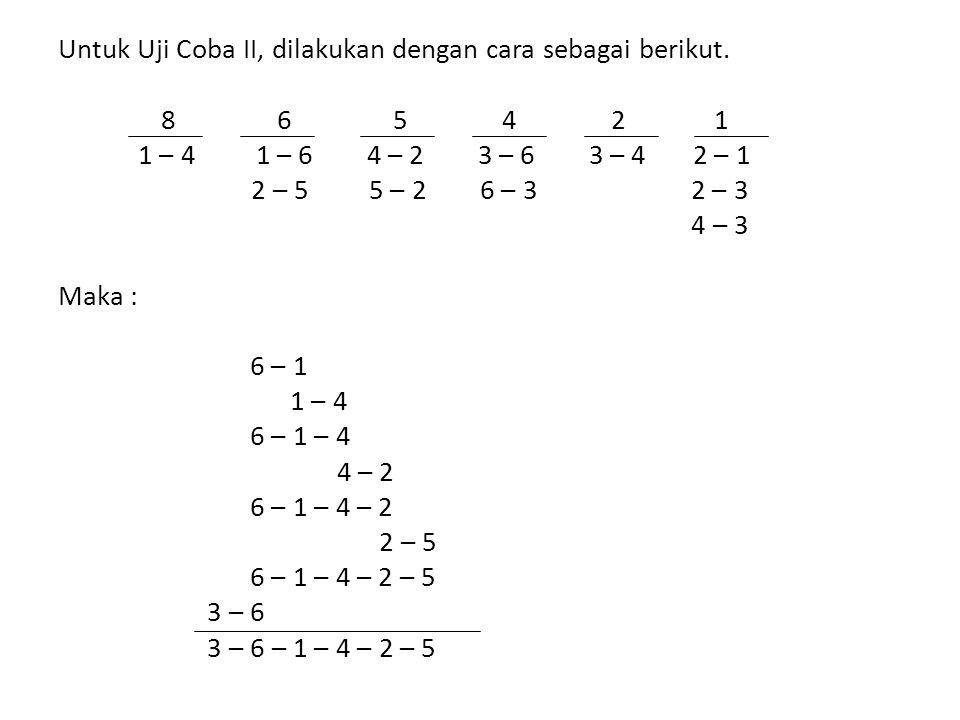 Untuk Uji Coba II, dilakukan dengan cara sebagai berikut.