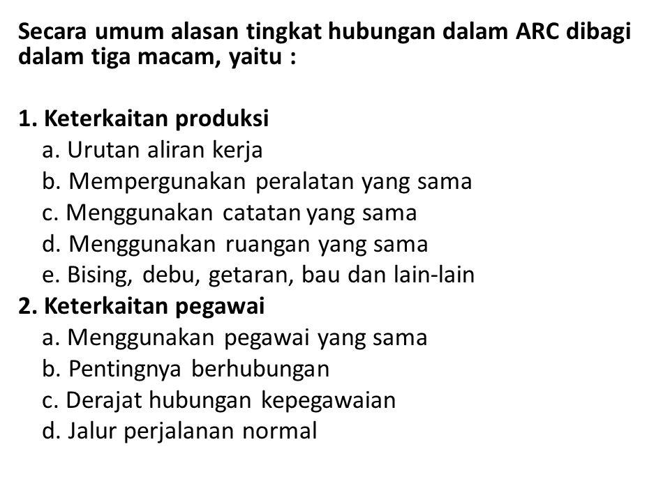Secara umum alasan tingkat hubungan dalam ARC dibagi dalam tiga macam, yaitu :