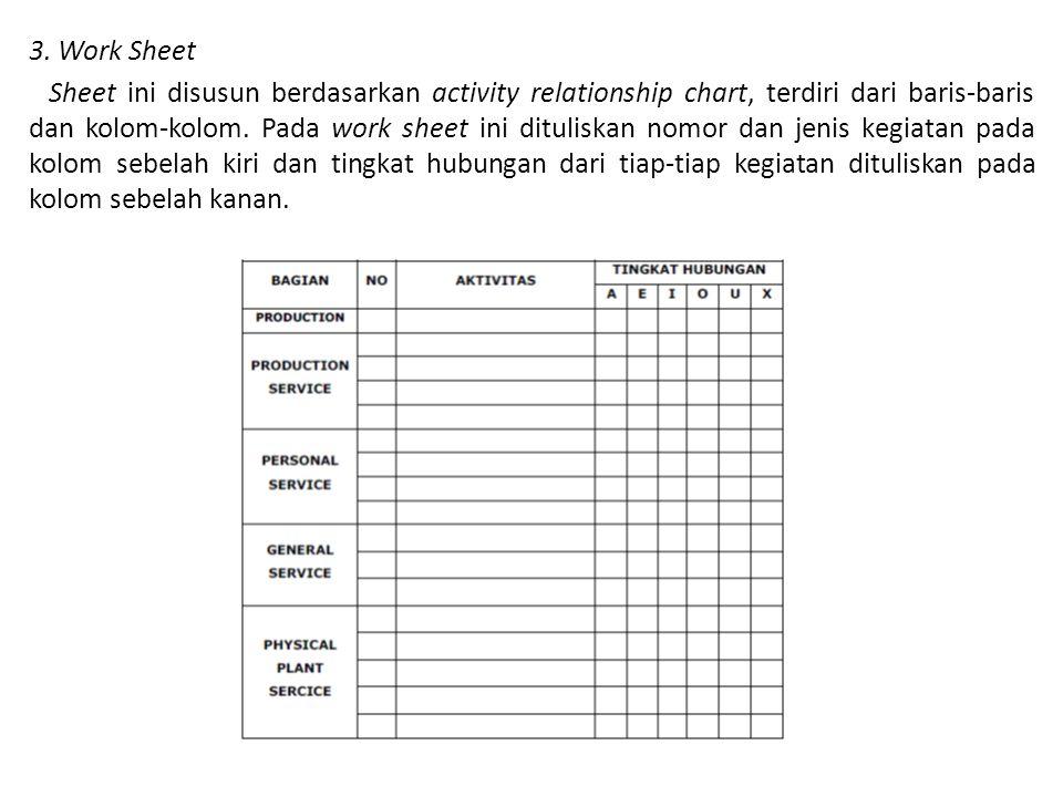 3. Work Sheet