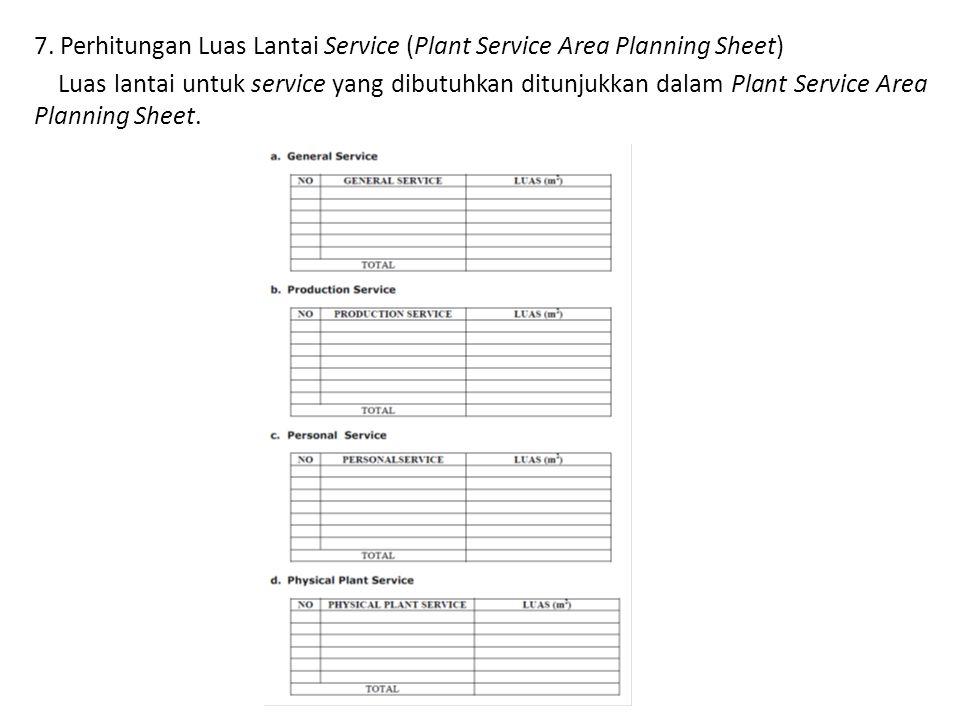 7. Perhitungan Luas Lantai Service (Plant Service Area Planning Sheet)