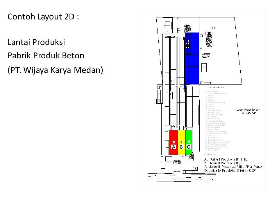 Contoh Layout 2D : Lantai Produksi Pabrik Produk Beton (PT. Wijaya Karya Medan)