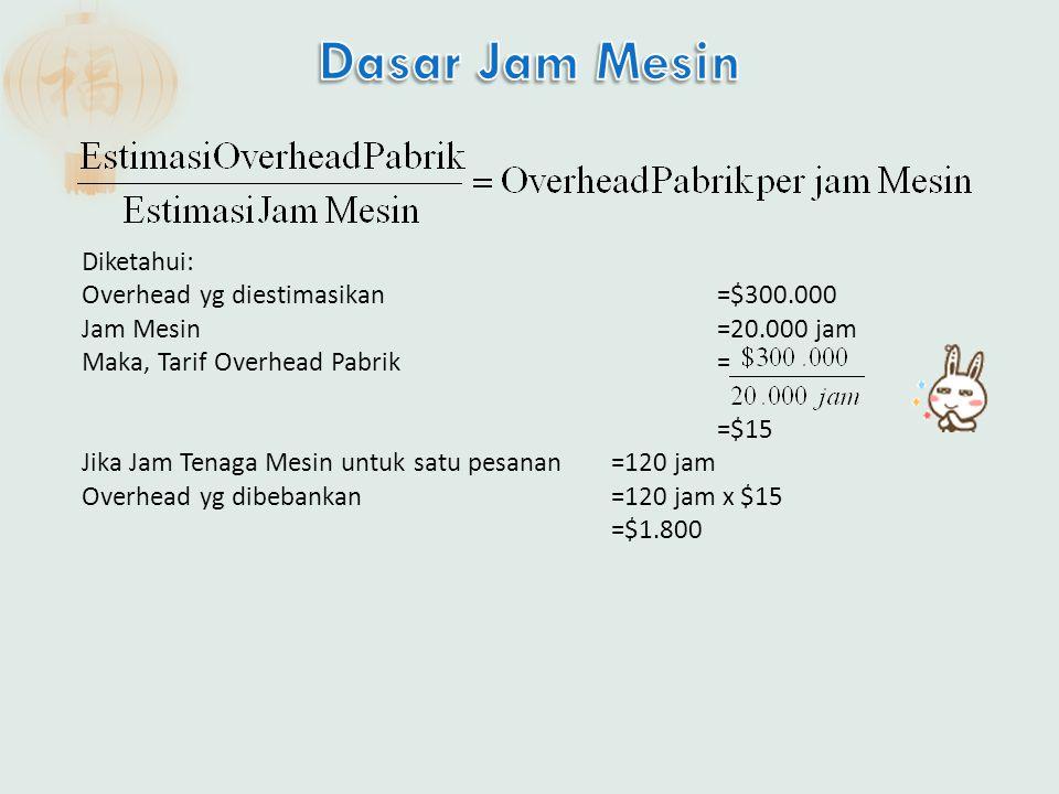 Dasar Jam Mesin Diketahui: Overhead yg diestimasikan =$300.000