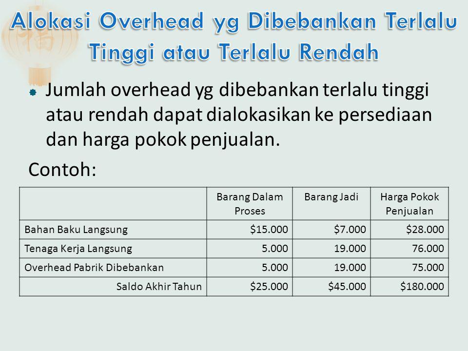 Alokasi Overhead yg Dibebankan Terlalu Tinggi atau Terlalu Rendah