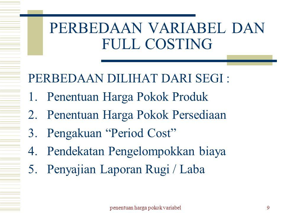 PERBEDAAN VARIABEL DAN FULL COSTING