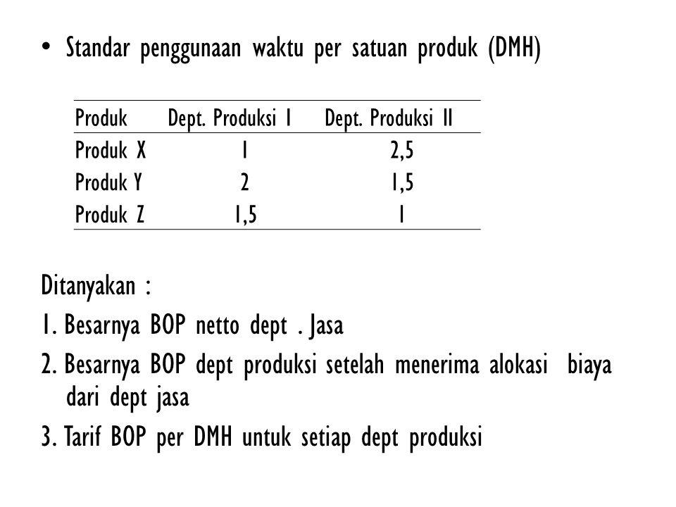 Standar penggunaan waktu per satuan produk (DMH)