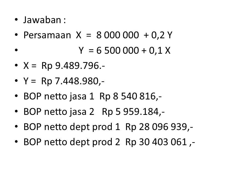 Jawaban : Persamaan X = 8 000 000 + 0,2 Y. Y = 6 500 000 + 0,1 X. X = Rp 9.489.796.- Y = Rp 7.448.980,-