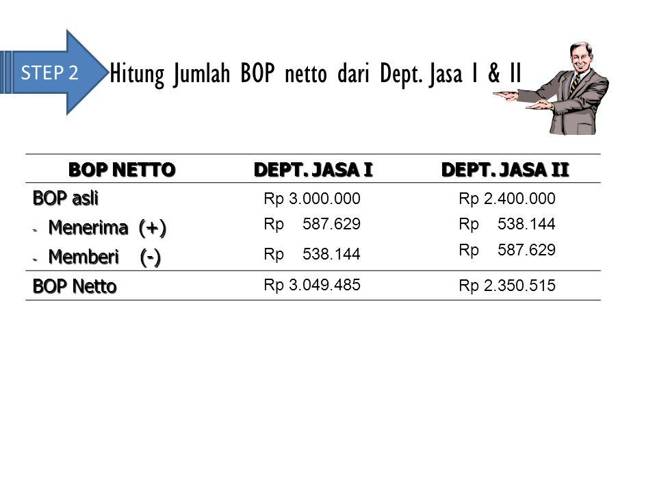 Hitung Jumlah BOP netto dari Dept. Jasa I & II