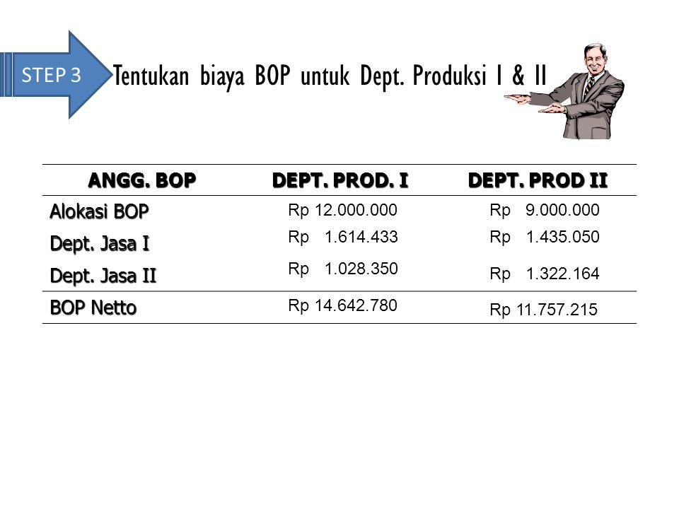 Tentukan biaya BOP untuk Dept. Produksi I & II