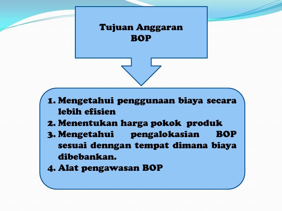 Tujuan Anggaran BOP. Mengetahui penggunaan biaya secara lebih efisien. Menentukan harga pokok produk.