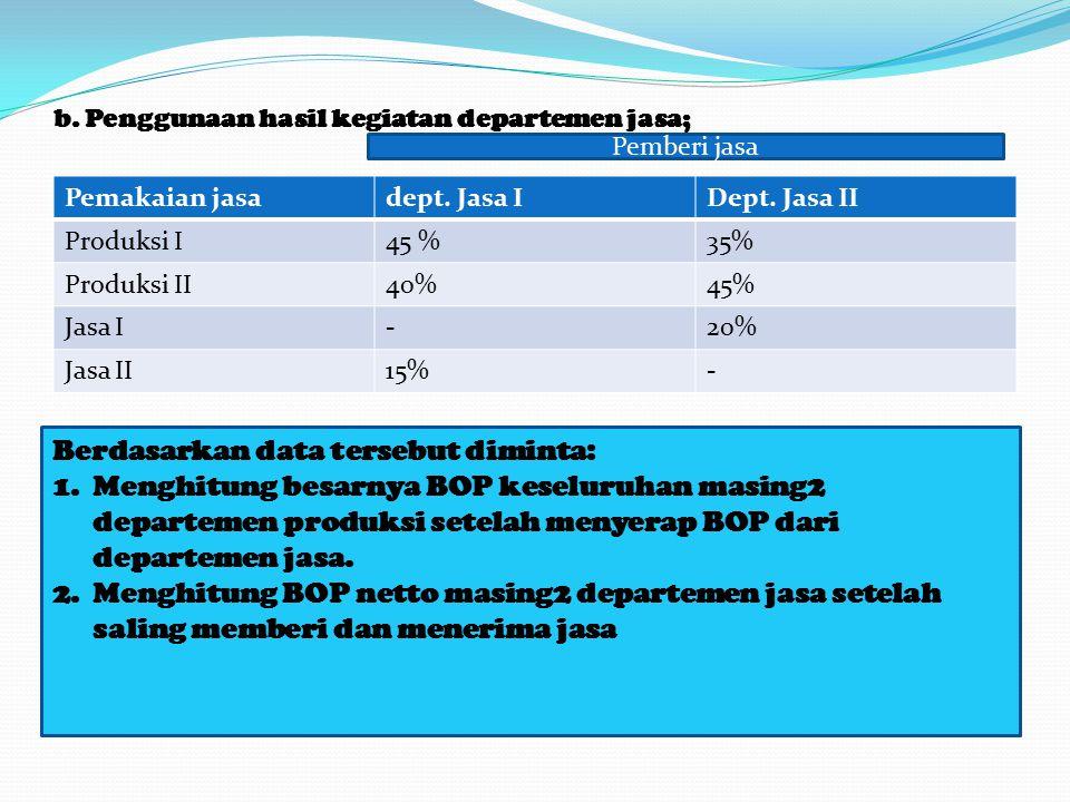 b. Penggunaan hasil kegiatan departemen jasa;