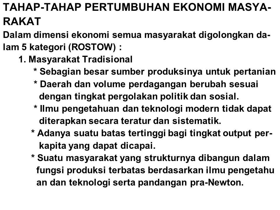 TAHAP-TAHAP PERTUMBUHAN EKONOMI MASYA- RAKAT