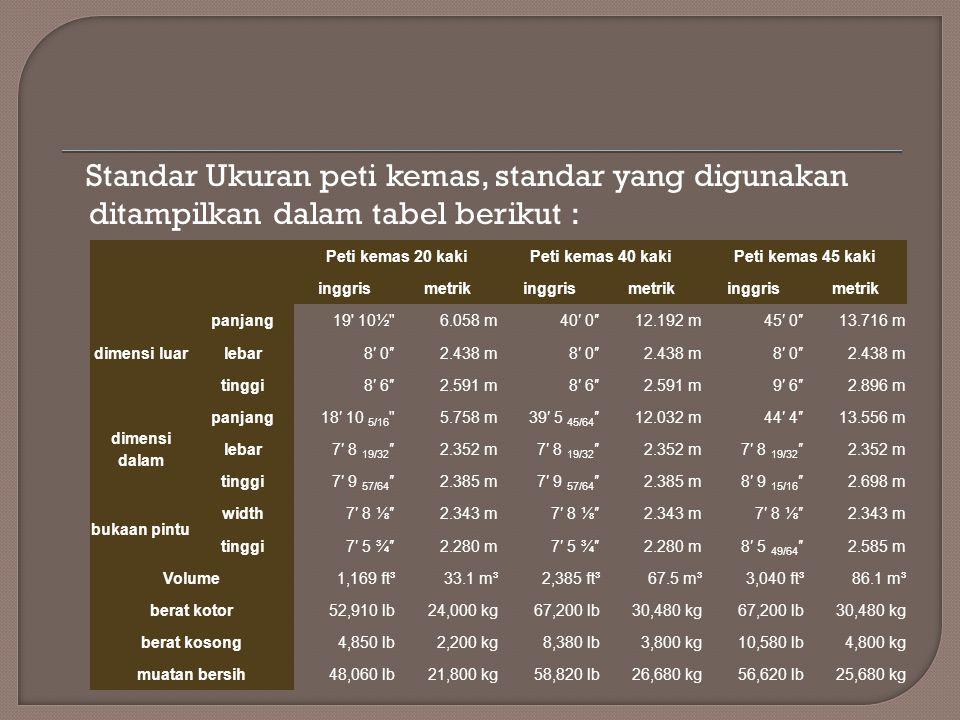 Standar Ukuran peti kemas, standar yang digunakan ditampilkan dalam tabel berikut :