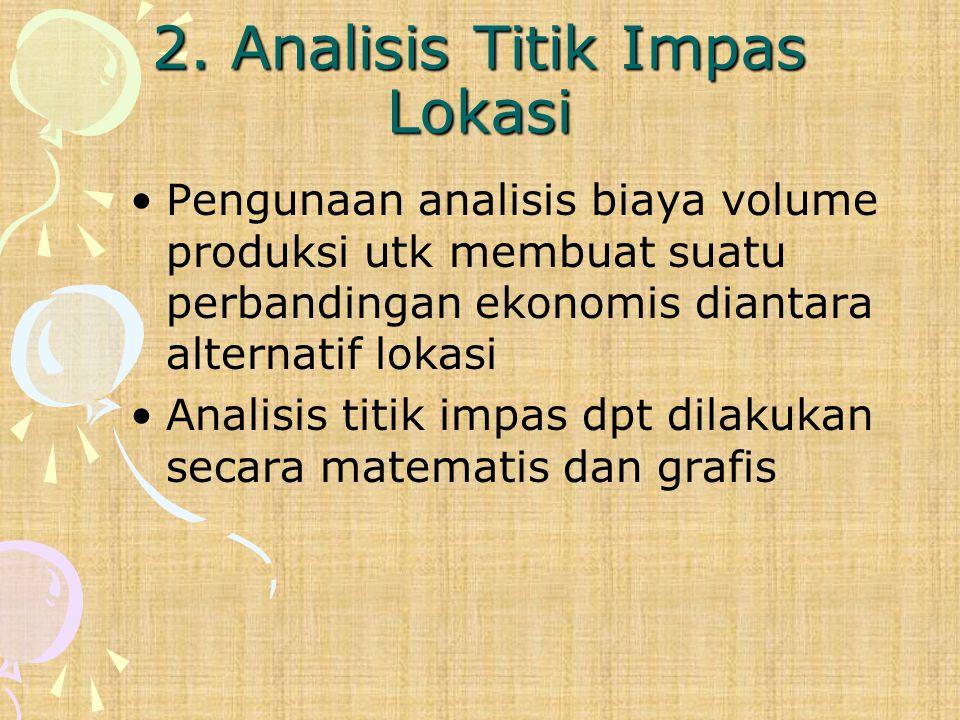 2. Analisis Titik Impas Lokasi