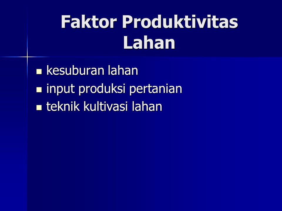 Faktor Produktivitas Lahan