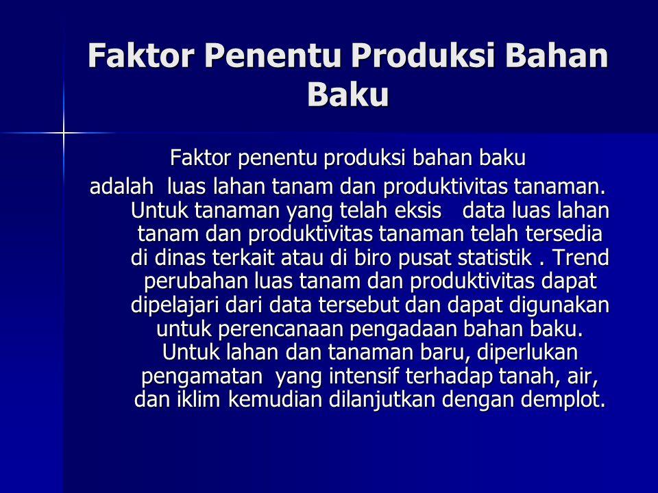 Faktor Penentu Produksi Bahan Baku