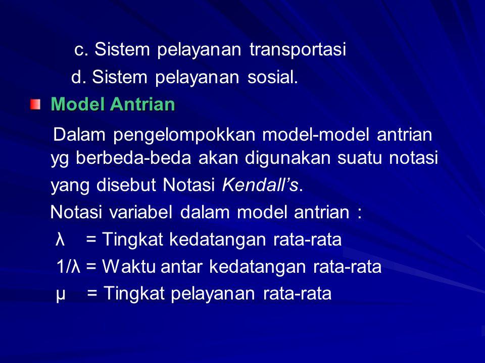 c. Sistem pelayanan transportasi