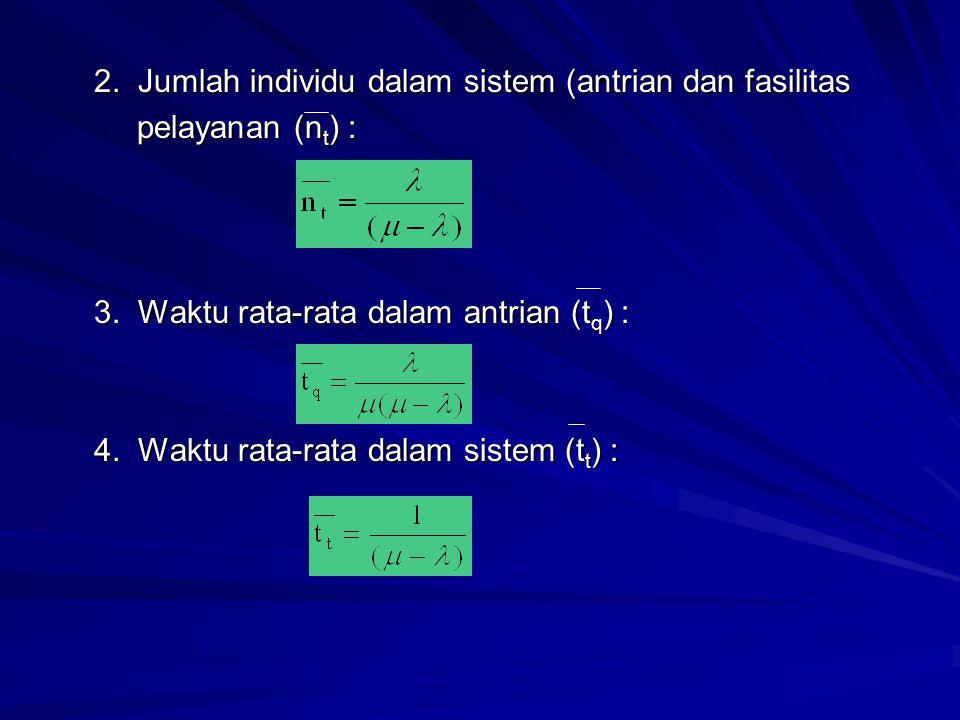 2. Jumlah individu dalam sistem (antrian dan fasilitas