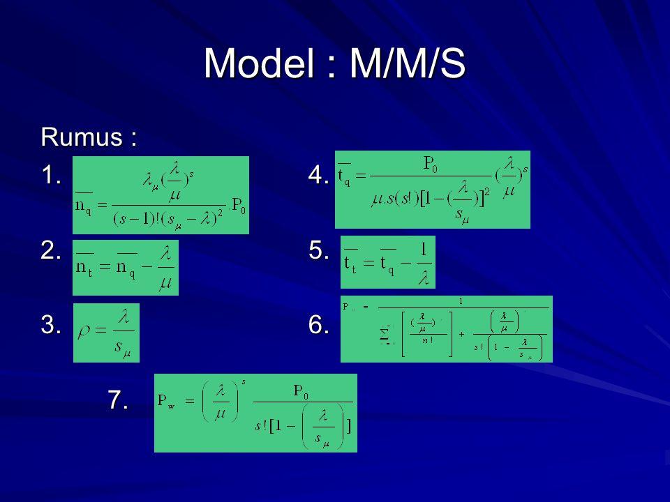 Model : M/M/S Rumus : 1. 4. 2. 5. 3. 6. 7.
