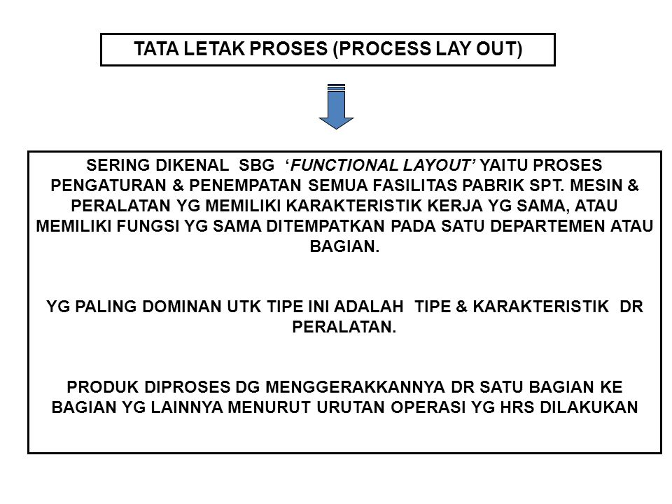 TATA LETAK PROSES (PROCESS LAY OUT)
