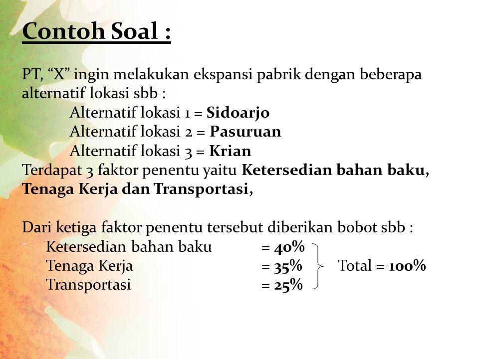 Contoh Soal : PT, X ingin melakukan ekspansi pabrik dengan beberapa alternatif lokasi sbb : Alternatif lokasi 1 = Sidoarjo.