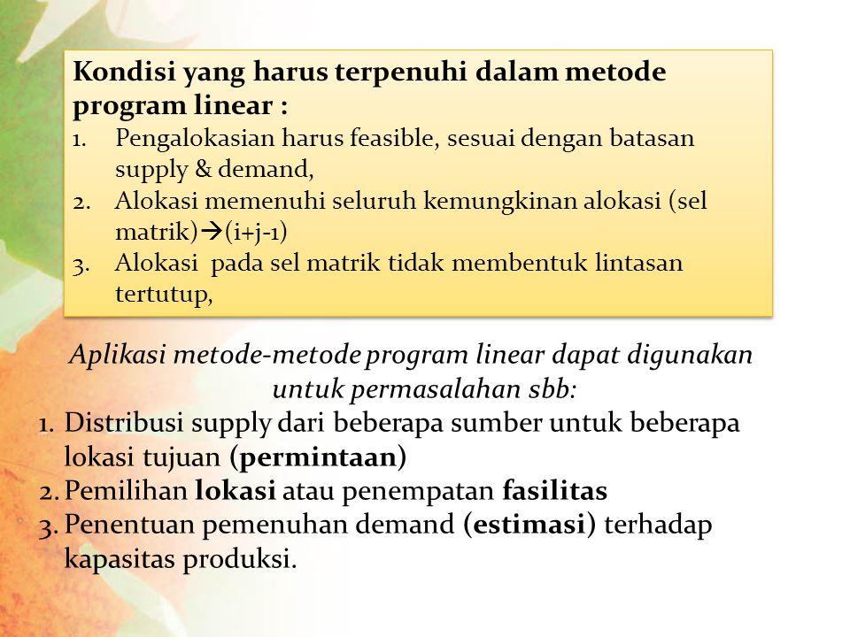 Kondisi yang harus terpenuhi dalam metode program linear :