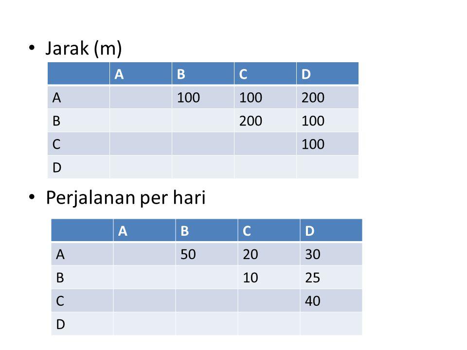 Jarak (m) Perjalanan per hari A B C D 100 200 A B C D 50 20 30 10 25