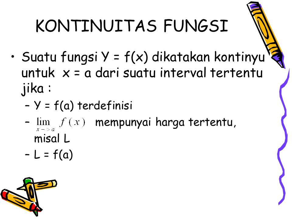 KONTINUITAS FUNGSI Suatu fungsi Y = f(x) dikatakan kontinyu untuk x = a dari suatu interval tertentu jika :