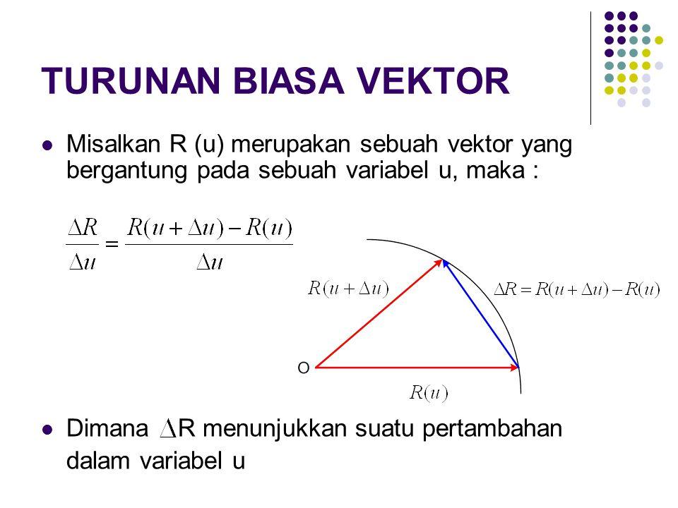 TURUNAN BIASA VEKTOR Misalkan R (u) merupakan sebuah vektor yang bergantung pada sebuah variabel u, maka :
