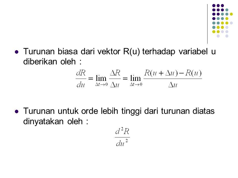 Turunan biasa dari vektor R(u) terhadap variabel u diberikan oleh :