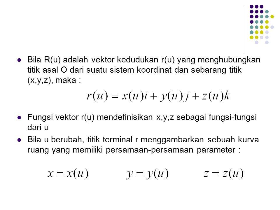 Bila R(u) adalah vektor kedudukan r(u) yang menghubungkan titik asal O dari suatu sistem koordinat dan sebarang titik (x,y,z), maka :