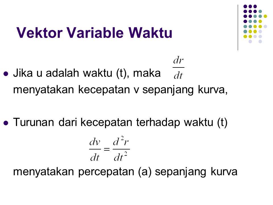 Vektor Variable Waktu Jika u adalah waktu (t), maka