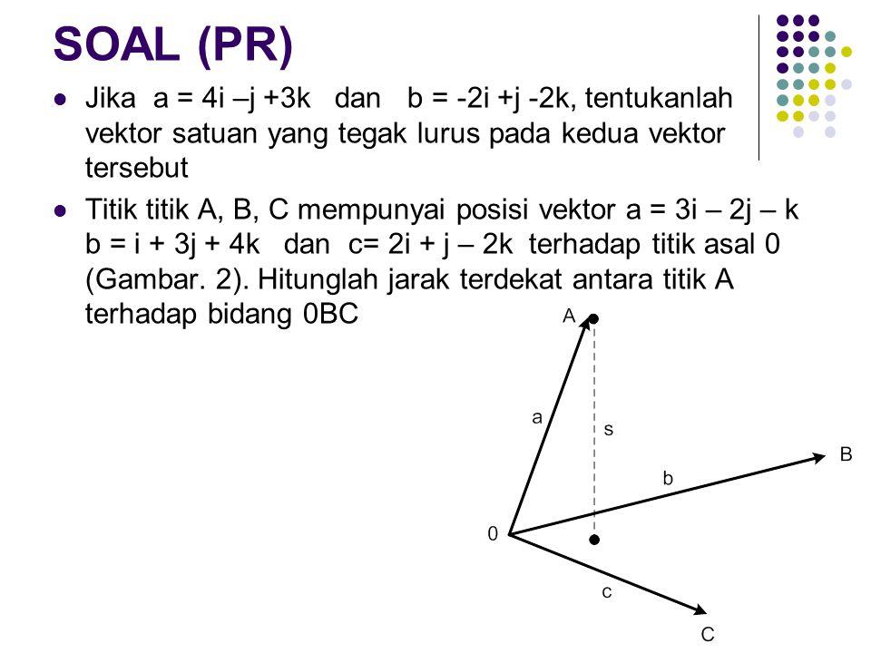 SOAL (PR) Jika a = 4i –j +3k dan b = -2i +j -2k, tentukanlah vektor satuan yang tegak lurus pada kedua vektor tersebut.