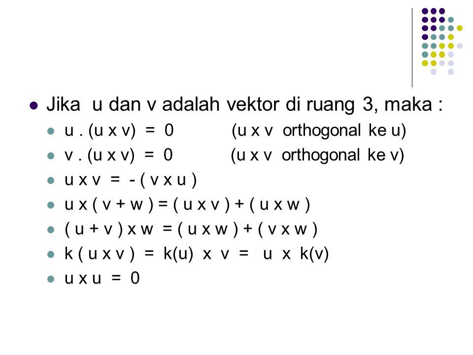 Jika u dan v adalah vektor di ruang 3, maka :