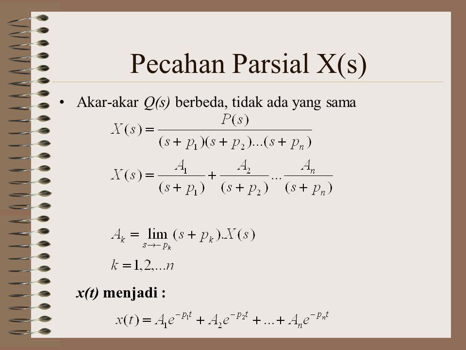 Pecahan Parsial X(s) Akar-akar Q(s) berbeda, tidak ada yang sama