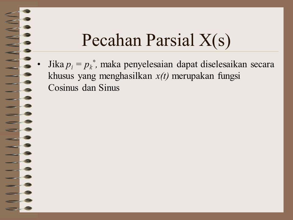 Pecahan Parsial X(s) Jika pi = pk*, maka penyelesaian dapat diselesaikan secara khusus yang menghasilkan x(t) merupakan fungsi Cosinus dan Sinus.