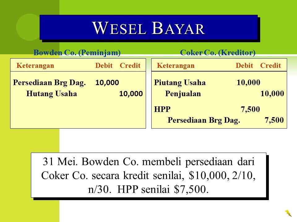 Wesel Bayar Keterangan Debit Credit. Bowden Co. (Peminjam) Coker Co. (Kreditor) Keterangan Debit Credit.