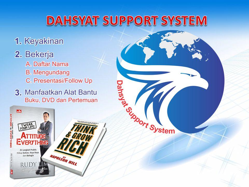 DAHSYAT SUPPORT SYSTEM